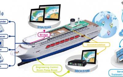 Pomorski sistemi – Integracija več sistemov v kontrolni sobi